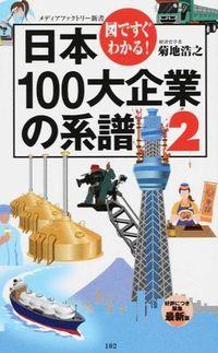 図ですぐわかる!日本100大企業の系譜 2