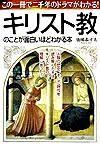 キリスト教のことが面白いほどわかる本 / この一冊で二千年のドラマがわかる!
